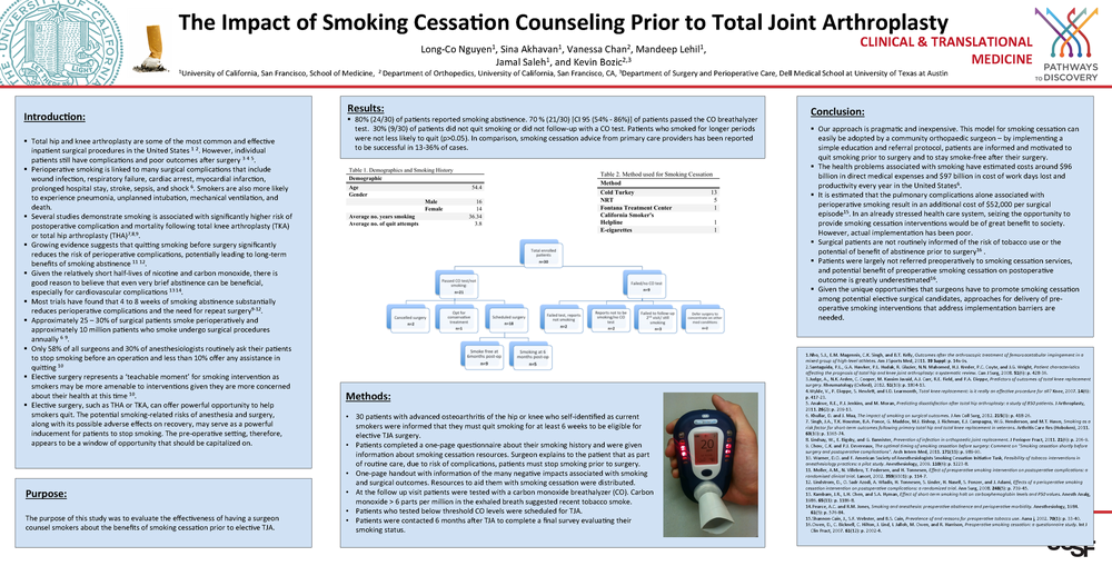 The Impact of Smoking Cessation Counseling Prior to Total