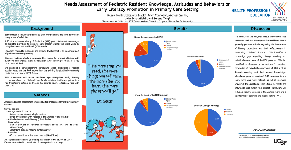 Spaced Education for Review and Retention of Medical Knowledge in