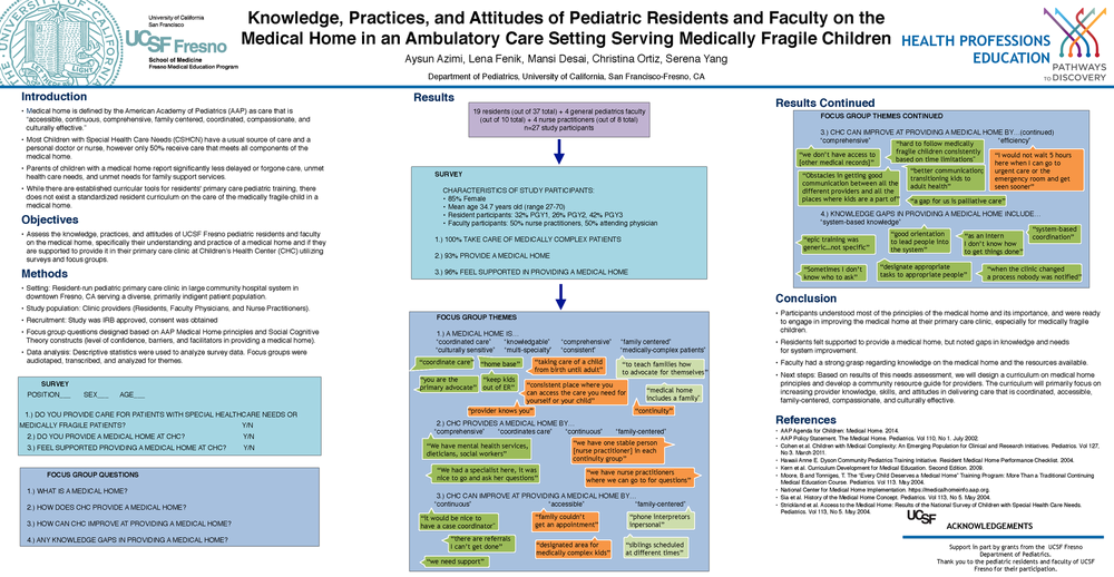 Knowledge, Practices, and Attitudes of Pediatric Residents