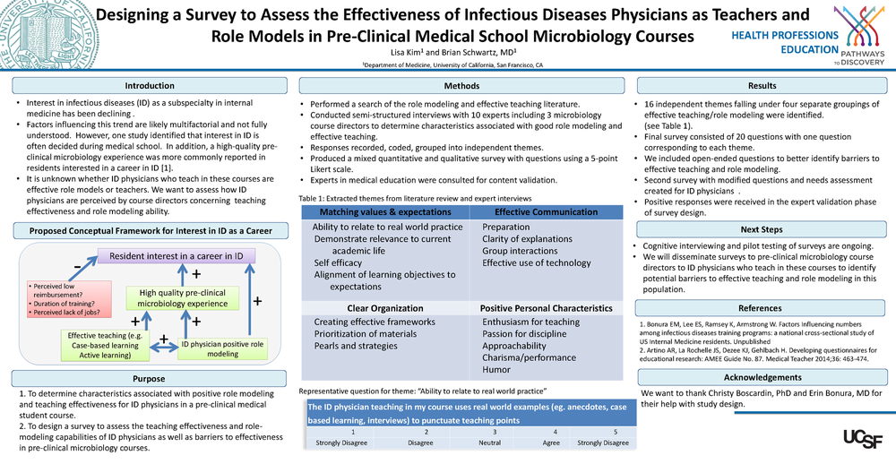 Designing a Survey to Assess Effectiveness of Infectious