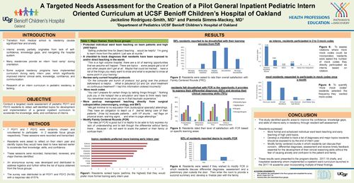 A Targeted Needs Assessment for Creation of a Pilot General