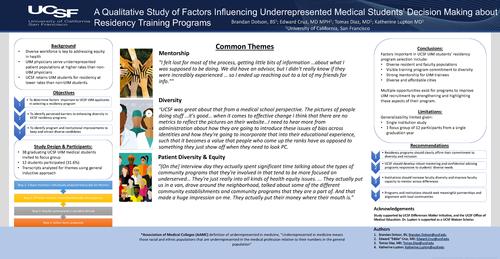 A qualitative study of factors influencing underrepresented